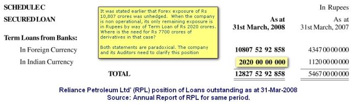 rpl-loans-outstanding